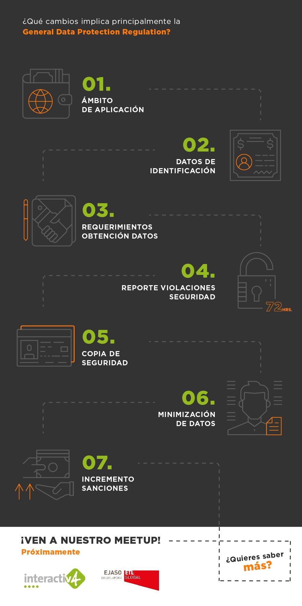 Infografia_Post_GPDR_ES
